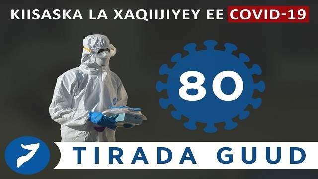 Coronavirus somalia