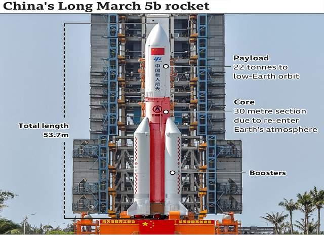 chinese rocket 5b